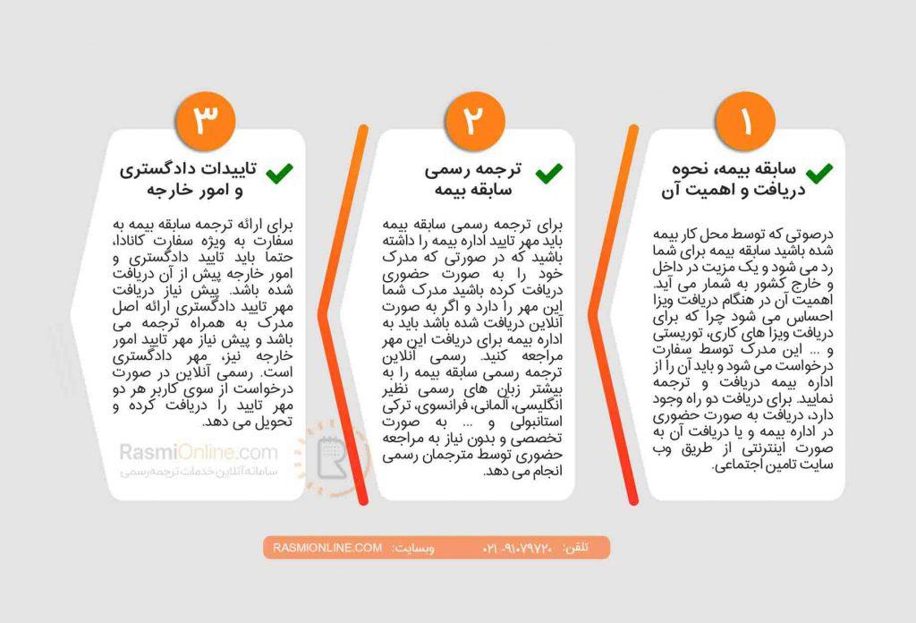 روند ترجمه سابقه بیمه