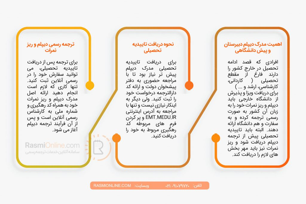 ترجمه رسمی دیپلم